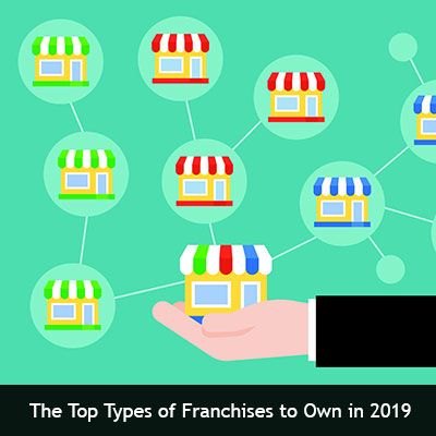 top types of franchises to own in 2019what makes a top franchise in 2019?