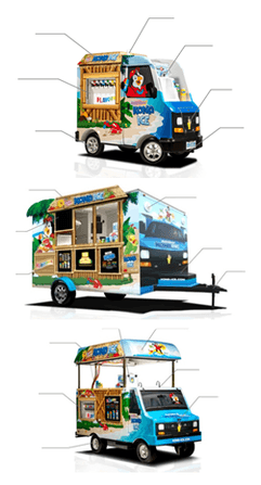 Kona Ice Trucks